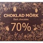 IKEA Recalls Chocolate Bars for Undeclared Milk and Nuts
