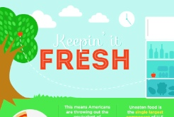 Keepin-It-Fresh-Infographic