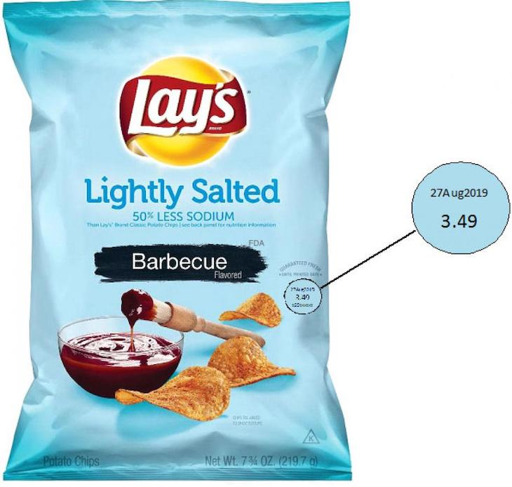 Lay's Lightly Salted Barbecue Flavored Potato Chips Recalled
