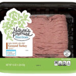 Massachusetts Plainville Ground Turkey Salmonella Outbreak Largest in US