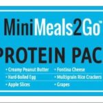 MiniMeals2Go Protein Pack and Avocado Toast Recalled For Listeria