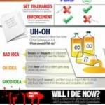 FDA Consulting Firm Publishes InfoGraphic on Pesticide Residues in OJ