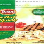 Which Stores Sold Tyson Chicken Recalled For Possible Listeria?