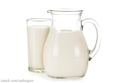 Milk Contaminated With Ecoli or Campylobacter